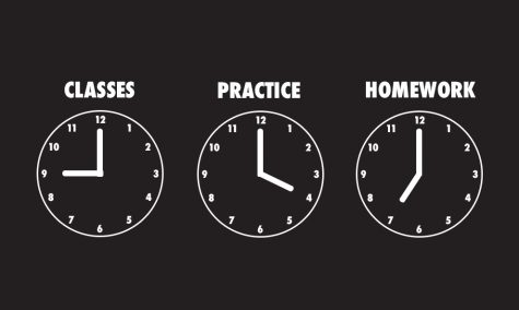 How to manage time on a college clock