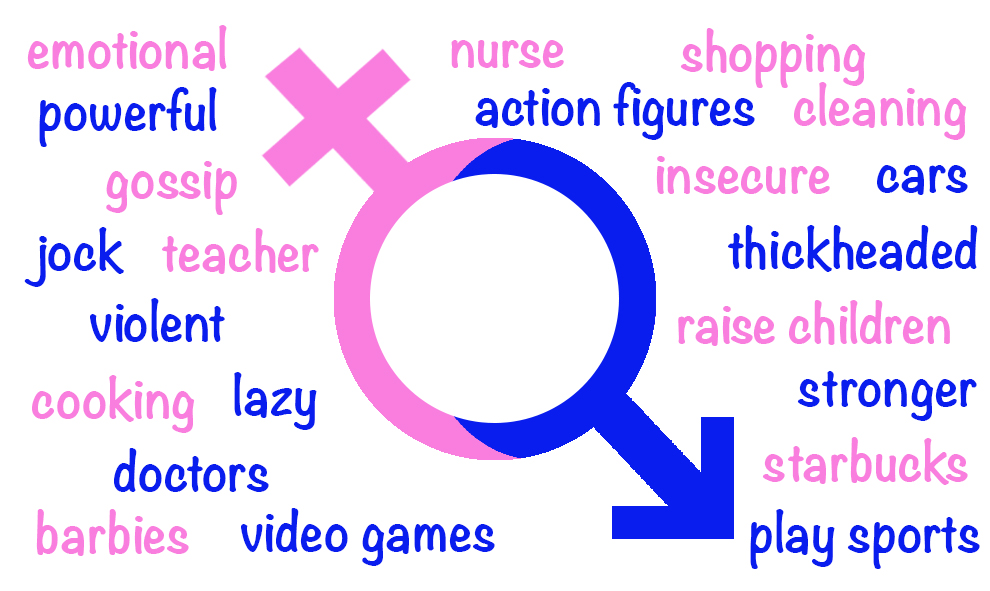 essay on gender stereotypes @example essays gender stereotypes 2 pages gender stereotypes have been around since the beginning of time, and are still very prominent today as a child, i was brought up with the idea boys are strong, aggressive, and the leader where as, girls are weak, passive, and the follower.