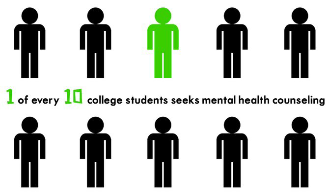 Students+increasingly+seek+therapy