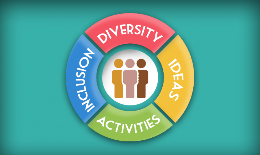 iLead initiates cultural awareness conversations