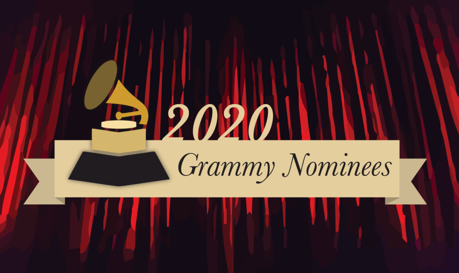 Grammy Awards announces nominations