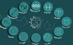 Students reveal their thoughts about zodiac signs