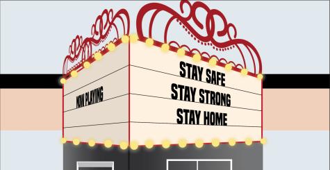 Movie industry adapts during virus