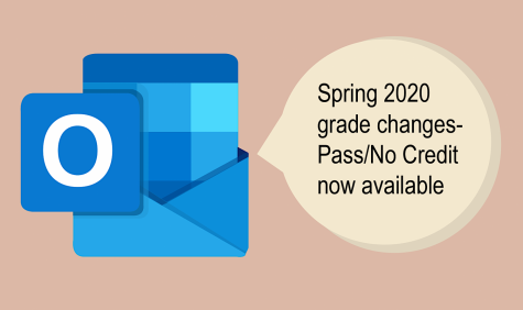 Campus announces revision to grading scale