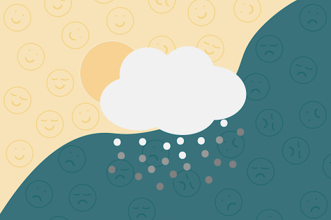 How weather impacts our mood: a word about seasonal depression